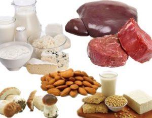 рибофлавин в продуктах