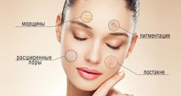 проблемы кожи схематически